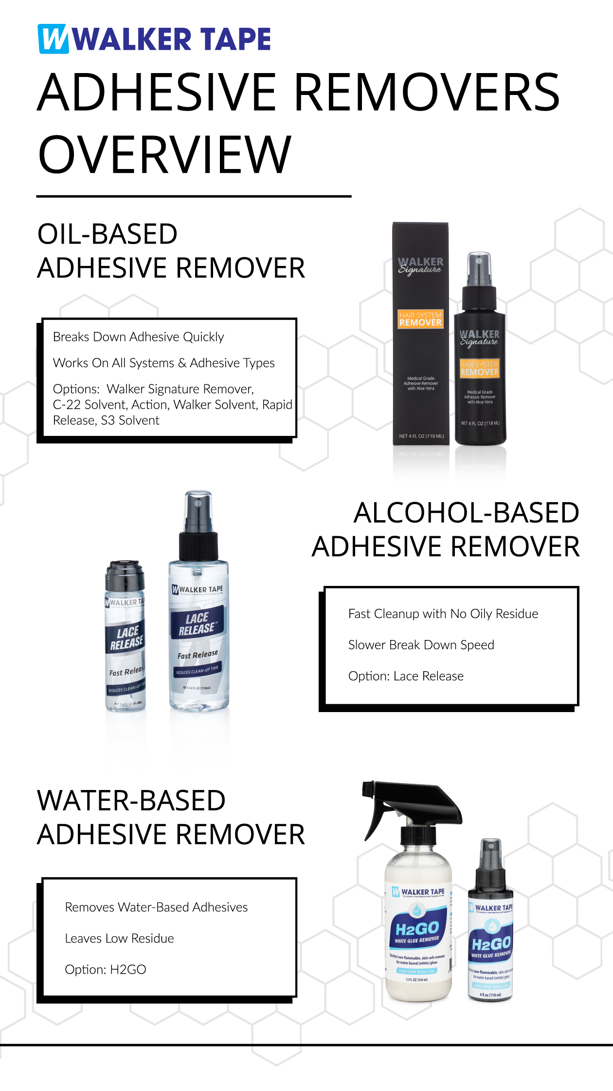 Adhesive Removers Infographic