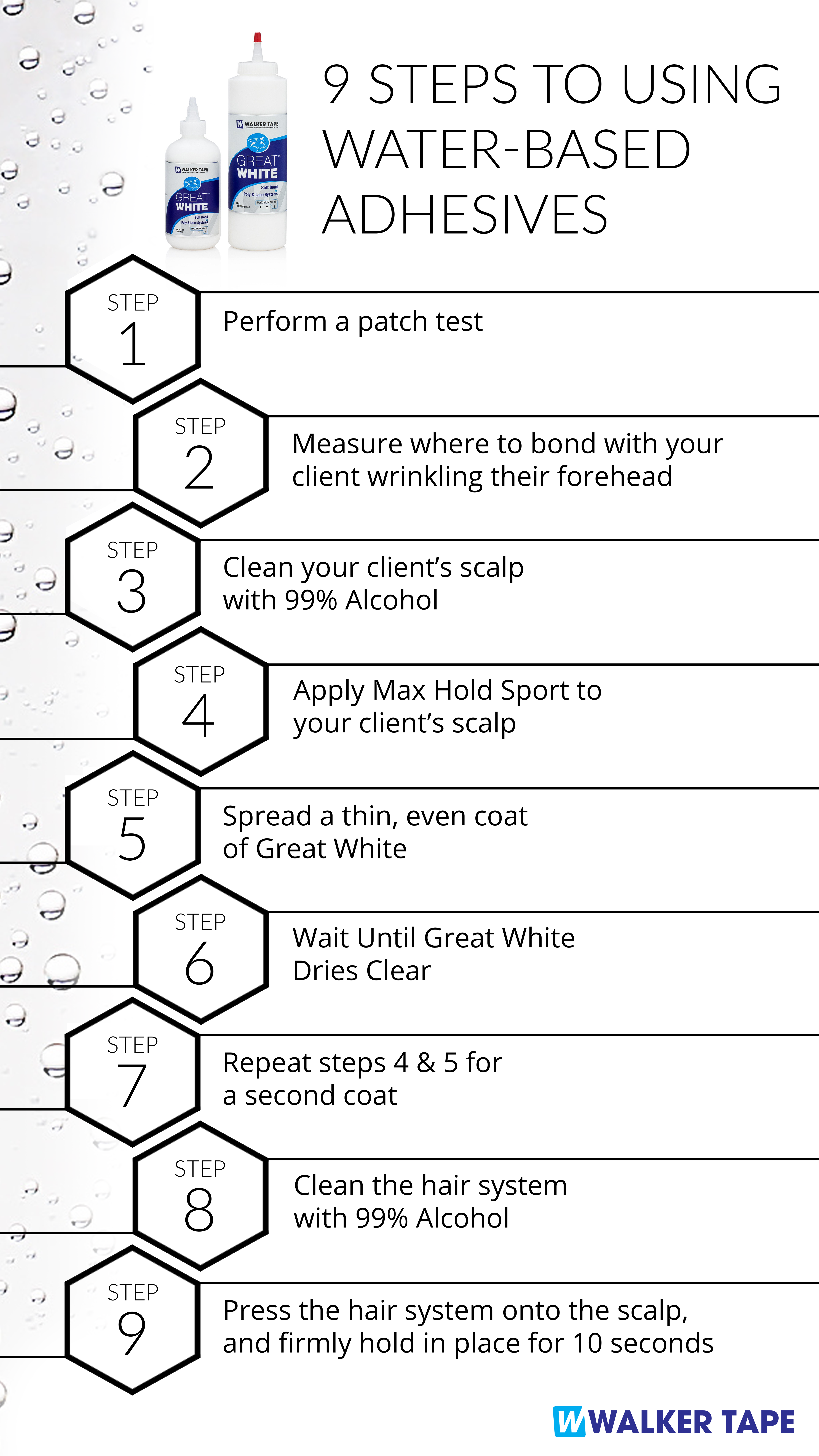 Walker Water Based Adhesives Infographic